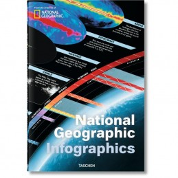 National Geographic Infograpichs